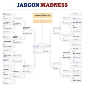 thumb-Jargon_Madness_-_Forbes-804873c80d7ccae44e1b9ee3e87c7e00