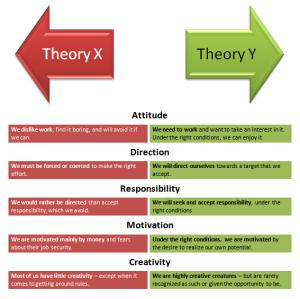 theoryxy