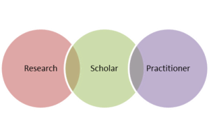 Research-Scholar-Practiioner